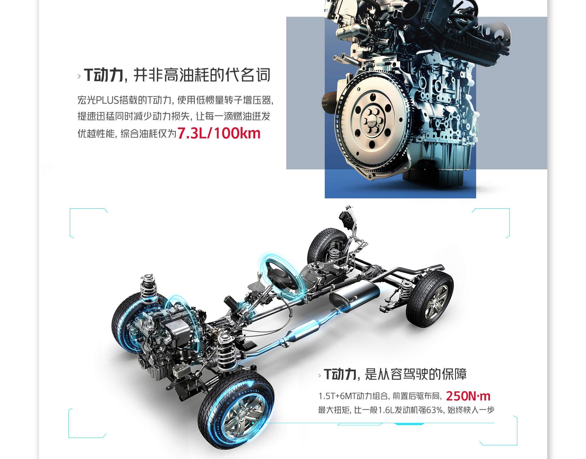 五菱(ling)宏光PLUS,宏光PLUS,五菱(ling)宏光,新車型(xing),發動機