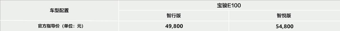 寶駿E100,電(dian)動汽車,新能源車,報價,參(can)wen)配置(zhi)