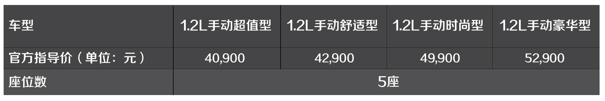 寶(bao)駿(jun)310參(can)數配置(zhi),報價(jia)