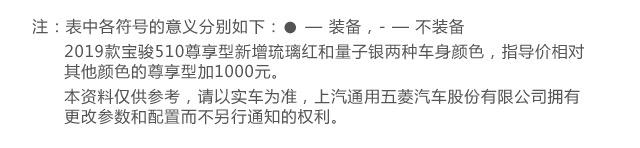 寶駿310W參數配置(zhi),報價(jia)